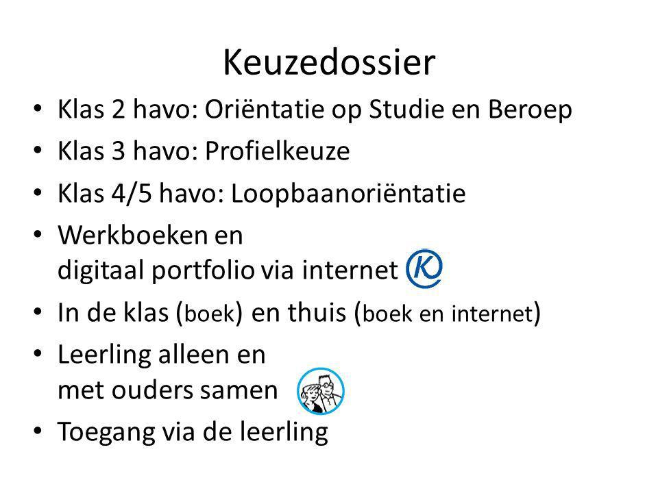 Keuzedossier Klas 2 havo: Oriëntatie op Studie en Beroep Klas 3 havo: Profielkeuze Klas 4/5 havo: Loopbaanoriëntatie Werkboeken en digitaal portfolio