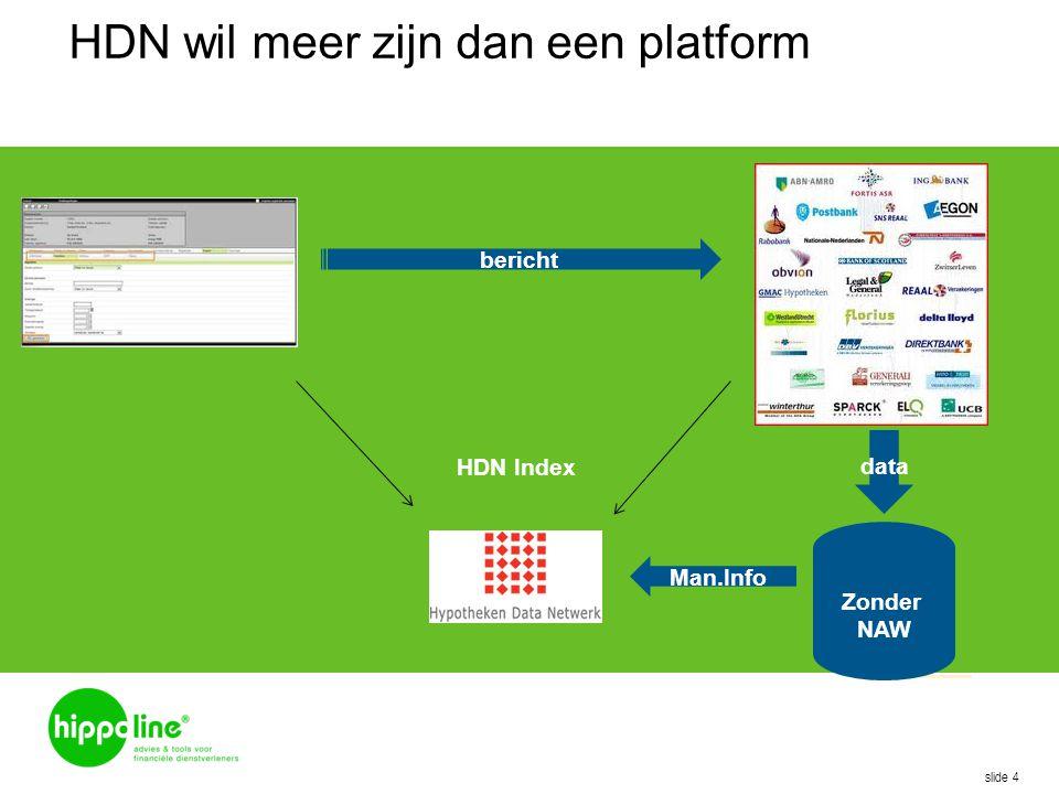 HDN wil meer zijn dan een platform slide 4 bericht data Zonder NAW Man.Info HDN Index