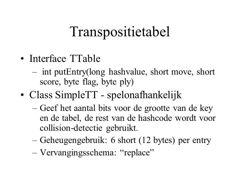 Transpositietabel Interface TTable – int putEntry(long hashvalue, short move, short score, byte flag, byte ply) Class SimpleTT - spelonafhankelijk –Geef het aantal bits voor de grootte van de key en de tabel, de rest van de hashcode wordt voor collision-detectie gebruikt.