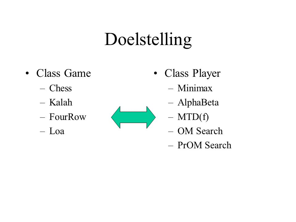 Doelstelling Class Game –Chess –Kalah –FourRow –Loa Class Player –Minimax –AlphaBeta –MTD(f) –OM Search –PrOM Search
