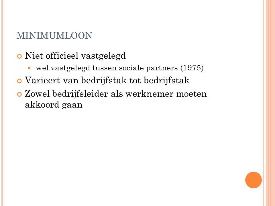 MINIMUMLOON Niet officieel vastgelegd wel vastgelegd tussen sociale partners (1975) Varieert van bedrijfstak tot bedrijfstak Zowel bedrijfsleider als werknemer moeten akkoord gaan
