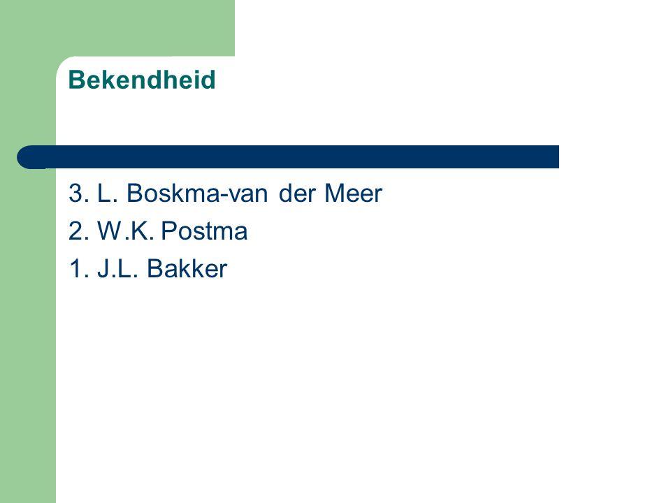 Bekendheid 3. L. Boskma-van der Meer 2. W.K. Postma 1. J.L. Bakker