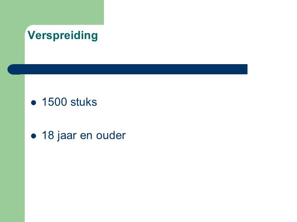 Taken en bevoegdheden gemeenteraadcollege van b&wweet ik niet 0 10 20 30 40 50 60 Percent De uitvoerende rol wordt bekleed door