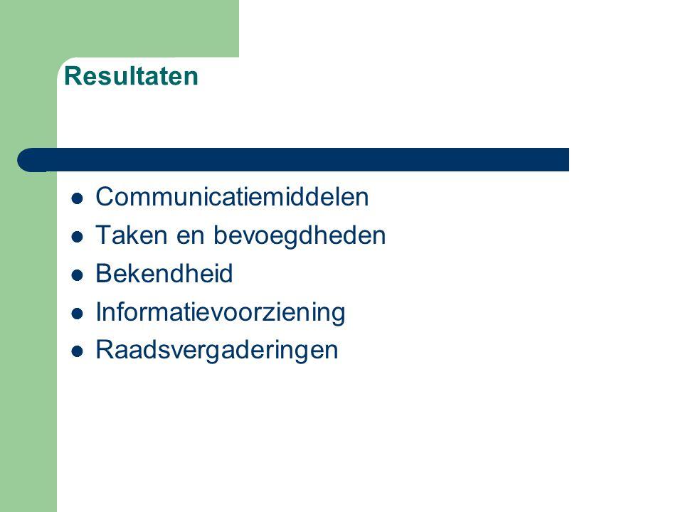 Aanbeveling 1 Profileren taken en bevoegdheden naar de inwoners