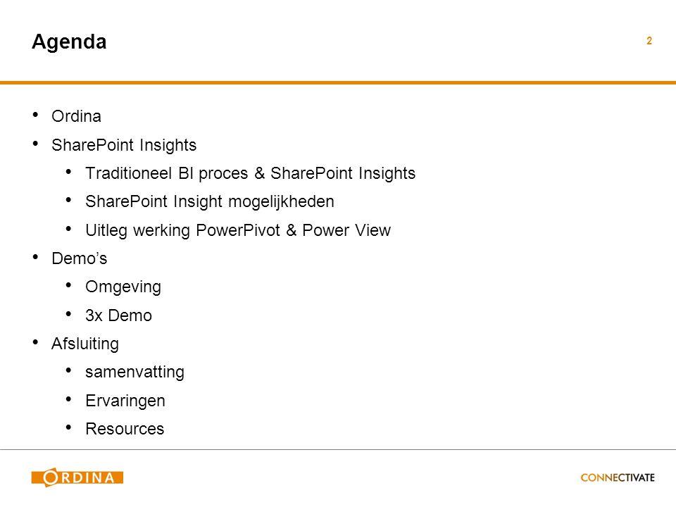 Ordina & SharePoint