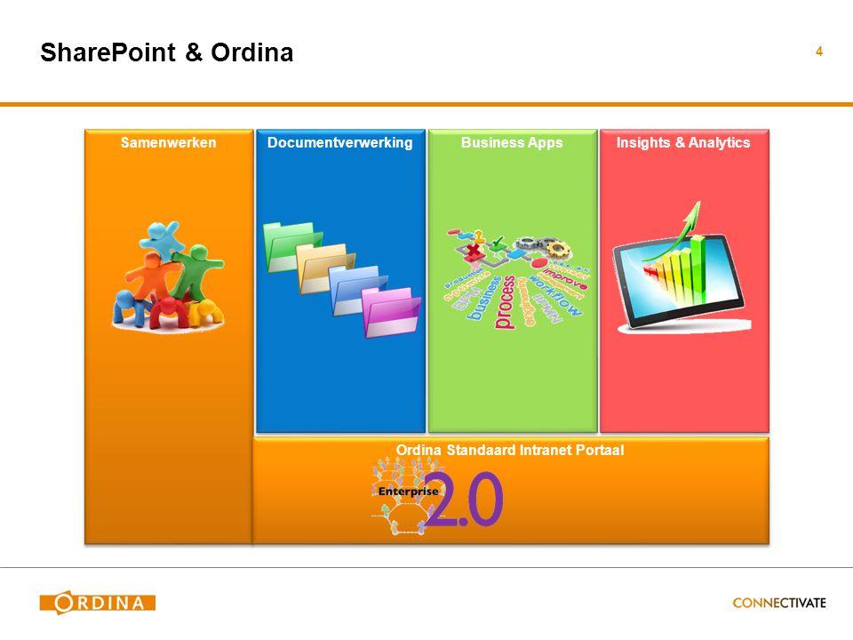 5 Microsoft BI & Ordina VisionWorks / Zorgkompas Zorgkompas, één van de Ordina proposities, is een MI-totaaloplossing voor: Geestelijke Gezondheidszorg (GGZ), Forensische Zorg (FZ), Verstandelijk Gezondheidszorg (VGZ), Verpleging en verzorging (V&V), Lichamelijke Gezondheidszorg (LG).