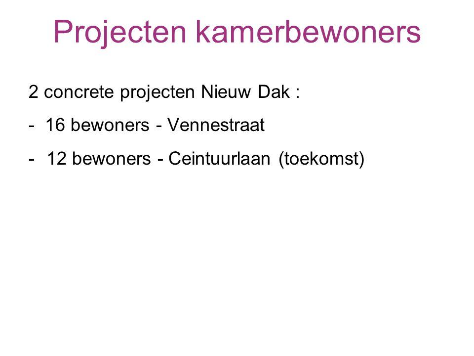 Projecten kamerbewoners 2 concrete projecten Nieuw Dak : - 16 bewoners - Vennestraat -12 bewoners - Ceintuurlaan (toekomst)