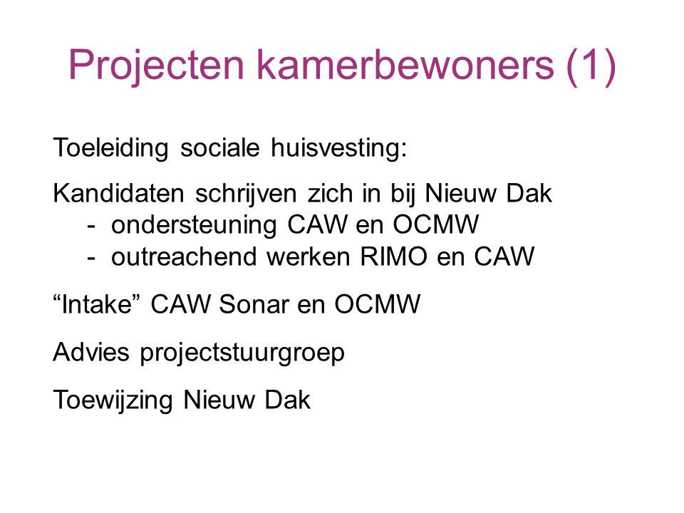 Projecten kamerbewoners (1) Toeleiding sociale huisvesting: Kandidaten schrijven zich in bij Nieuw Dak - ondersteuning CAW en OCMW - outreachend werken RIMO en CAW Intake CAW Sonar en OCMW Advies projectstuurgroep Toewijzing Nieuw Dak
