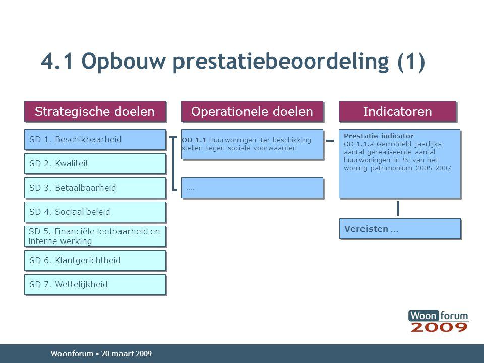 4.1 Opbouw prestatiebeoordeling (1) Woonforum 20 maart 2009 Strategische doelen SD 1.