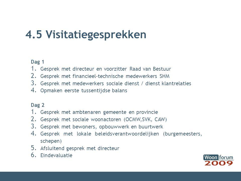 4.5 Visitatiegesprekken Dag 1 1.Gesprek met directeur en voorzitter Raad van Bestuur 2.