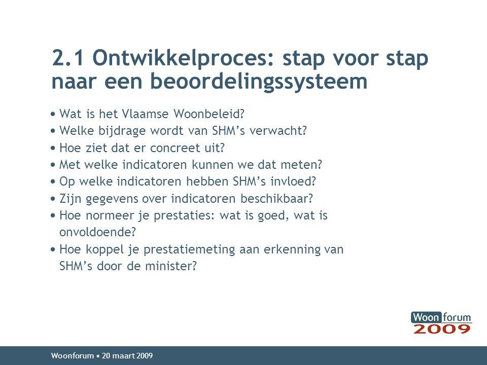 2.1 Ontwikkelproces: stap voor stap naar een beoordelingssysteem Wat is het Vlaamse Woonbeleid.