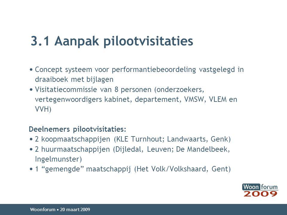 3.1 Aanpak pilootvisitaties Concept systeem voor performantiebeoordeling vastgelegd in draaiboek met bijlagen Visitatiecommissie van 8 personen (onderzoekers, vertegenwoordigers kabinet, departement, VMSW, VLEM en VVH) Deelnemers pilootvisitaties: 2 koopmaatschappijen (KLE Turnhout; Landwaarts, Genk) 2 huurmaatschappijen (Dijledal, Leuven; De Mandelbeek, Ingelmunster) 1 gemengde maatschappij (Het Volk/Volkshaard, Gent) Woonforum 20 maart 2009