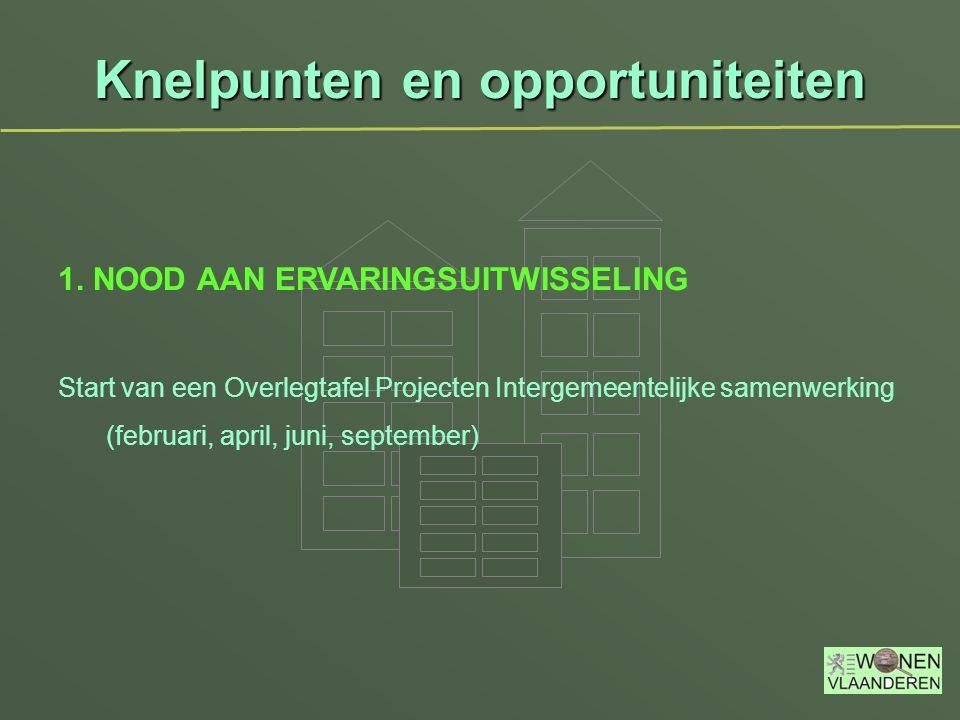Knelpunten en opportuniteiten 1. NOOD AAN ERVARINGSUITWISSELING Start van een Overlegtafel Projecten Intergemeentelijke samenwerking (februari, april,