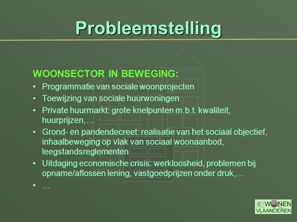 Probleemstelling WOONSECTOR IN BEWEGING: Programmatie van sociale woonprojecten Toewijzing van sociale huurwoningen Private huurmarkt: grote knelpunten m.b.t.