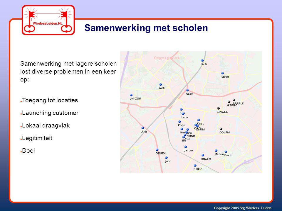 Copyright 2005 Stg Wireless Leiden Samenwerking met lagere scholen lost diverse problemen in een keer op: ● Toegang tot locaties ● Launching customer ● Lokaal draagvlak ● Legitimiteit ● Doel Samenwerking met scholen