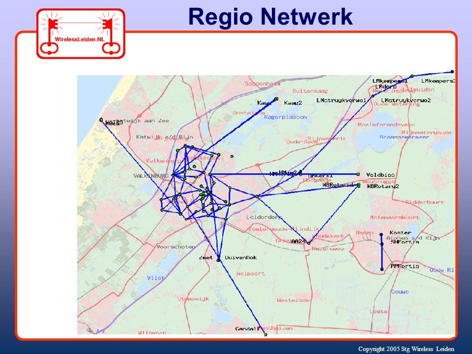 Copyright 2005 Stg Wireless Leiden Netwerk