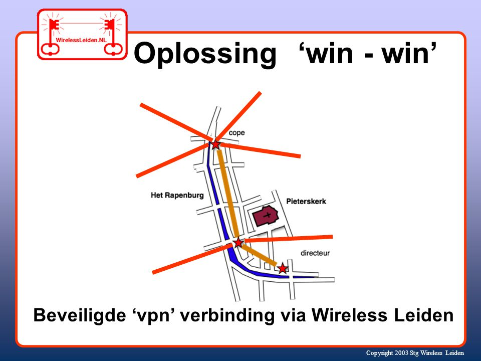Copyright 2003 Stg Wireless Leiden Voorbeeld (mkb)