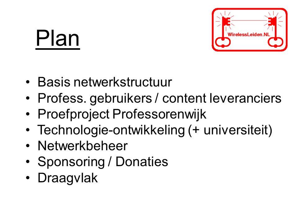 Plan Basis netwerkstructuur Profess. gebruikers / content leveranciers Proefproject Professorenwijk Technologie-ontwikkeling (+ universiteit) Netwerkb