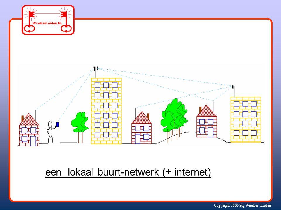 Copyright 2005 Stg Wireless Leiden Waarom WiFi.