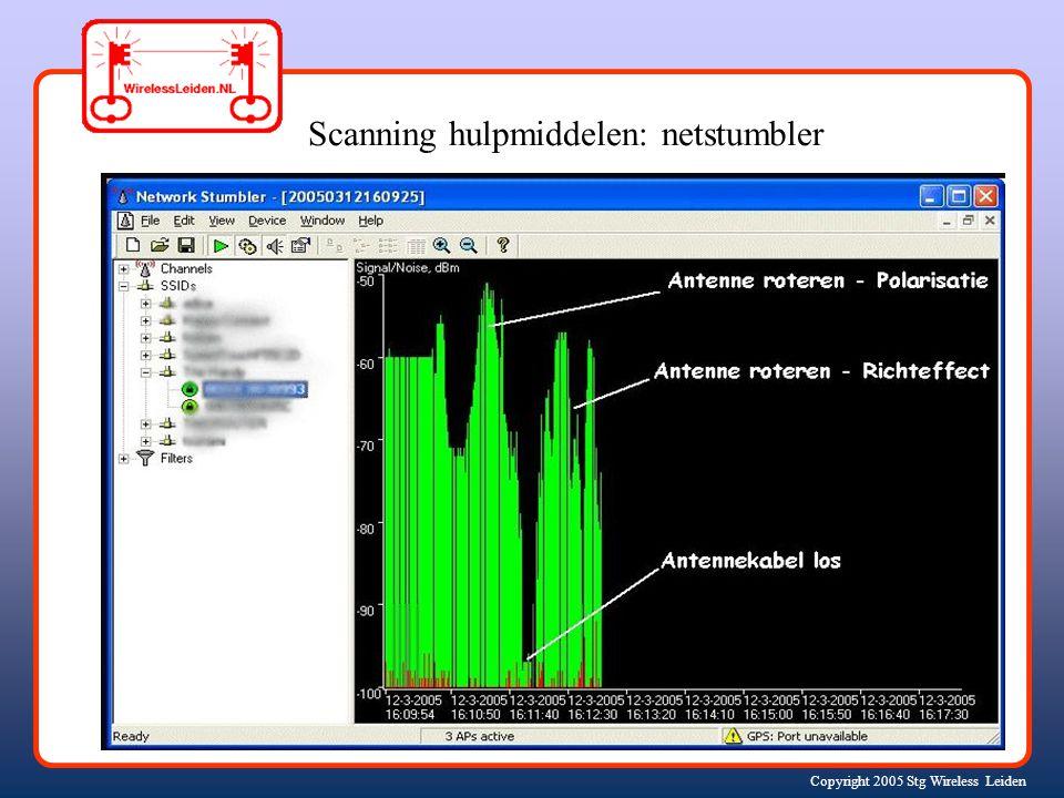 Copyright 2005 Stg Wireless Leiden Scanning hulpmiddelen: kismet (http://www.kismetwireless.net)