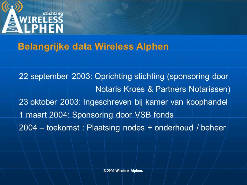 © 2005 Wireless Alphen. Node SHFortis 8 oktober 2004: 1e Node op Stadhuis Alphen