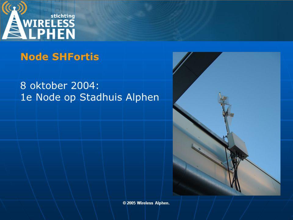Dit was de presentatie van Wireless Alphen