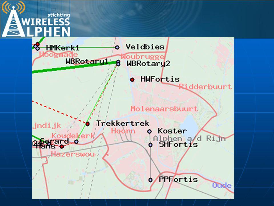 We hebben het wiel niet opnieuw uit willen vinden en zijn meegelift op de techniek van Wireless Leiden.