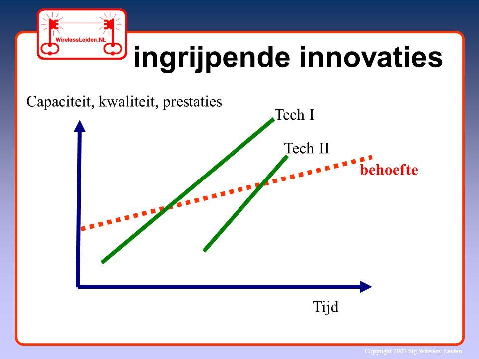 Copyright 2003 Stg Wireless Leiden ingrijpende innovaties Tijd Tech I Tech II Capaciteit, kwaliteit, prestaties behoefte
