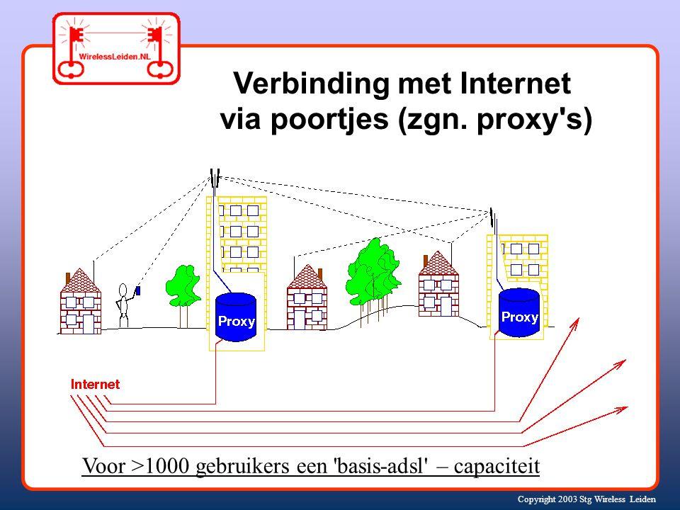 Copyright 2003 Stg Wireless Leiden Verbinding met Internet via poortjes (zgn. proxy's) Voor >1000 gebruikers een 'basis-adsl' – capaciteit