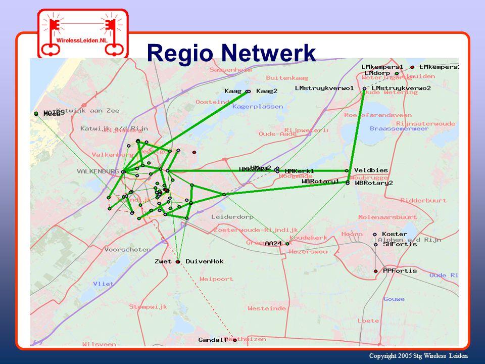 Copyright 2005 Stg Wireless Leiden Regio Netwerk