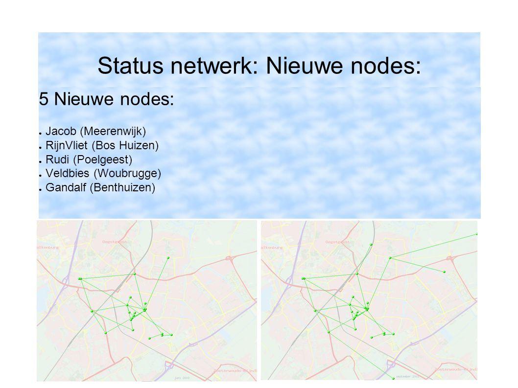Status netwerk: Nieuwe nodes: 5 Nieuwe nodes: ● Jacob (Meerenwijk) ● RijnVliet (Bos Huizen) ● Rudi (Poelgeest) ● Veldbies (Woubrugge) ● Gandalf (Benthuizen)