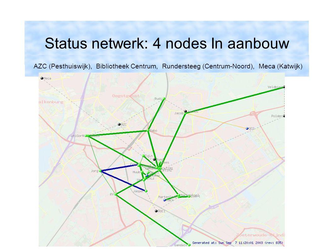 Status netwerk: 4 nodes In aanbouw AZC (Pesthuiswijk), Bibliotheek Centrum, Rundersteeg (Centrum-Noord), Meca (Katwijk)