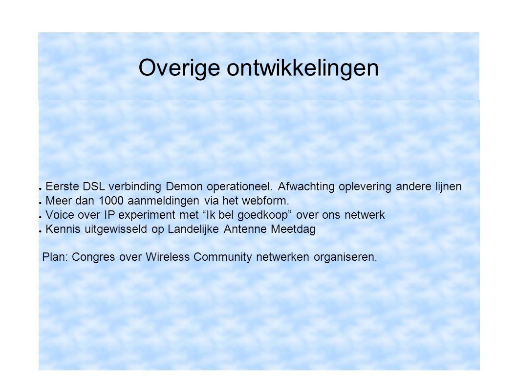 Overige ontwikkelingen ● Eerste DSL verbinding Demon operationeel.