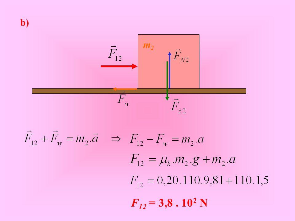 b) m2m2  F 12 = 3,8. 10 2 N