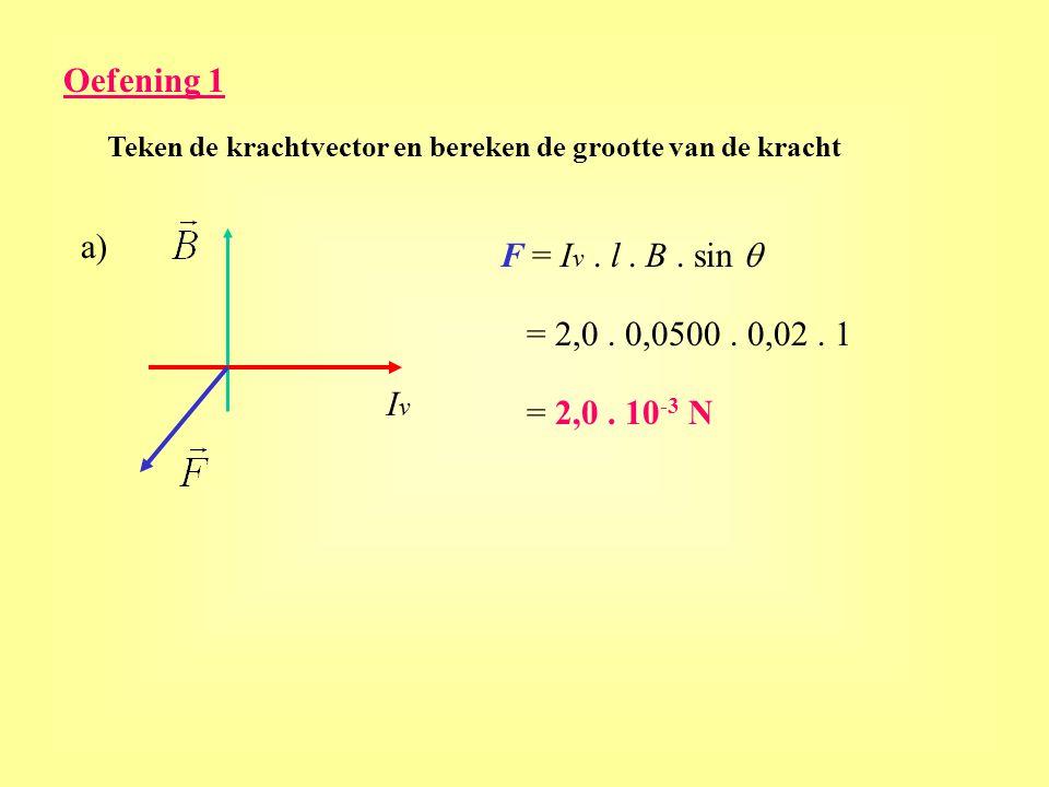 Oefening 1 Teken de krachtvector en bereken de grootte van de kracht a) IvIv F = I v. l. B. sin  = 2,0. 0,0500. 0,02. 1 = 2,0. 10 -3 N