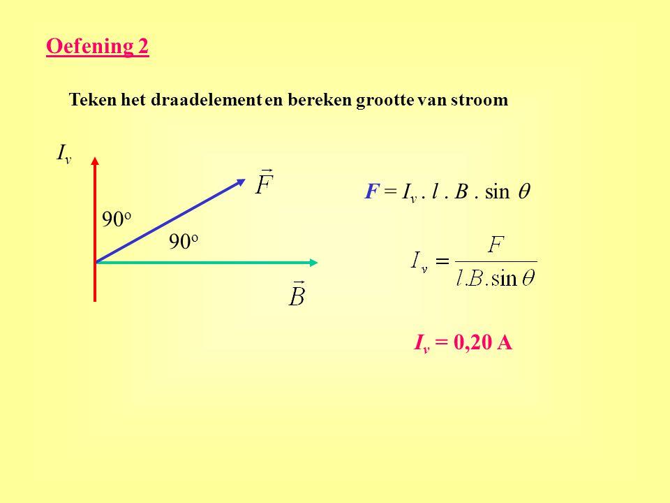 Oefening 2 Teken het draadelement en bereken grootte van stroom 90 o IvIv F = I v. l. B. sin  I v = 0,20 A