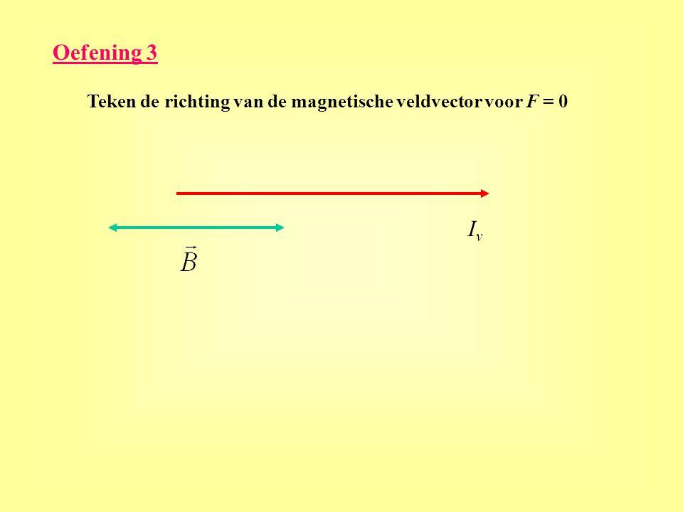 Oefening 3 Teken de richting van de magnetische veldvector voor F = 0 IvIv