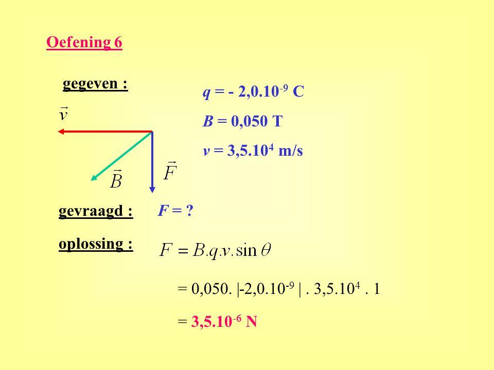 Oefening 6 gegeven : gevraagd : oplossing : q = - 2,0.10 -9 C B = 0,050 T v = 3,5.10 4 m/s F = ? = 0,050. |-2,0.10 -9 |. 3,5.10 4. 1 = 3,5.10 -6 N