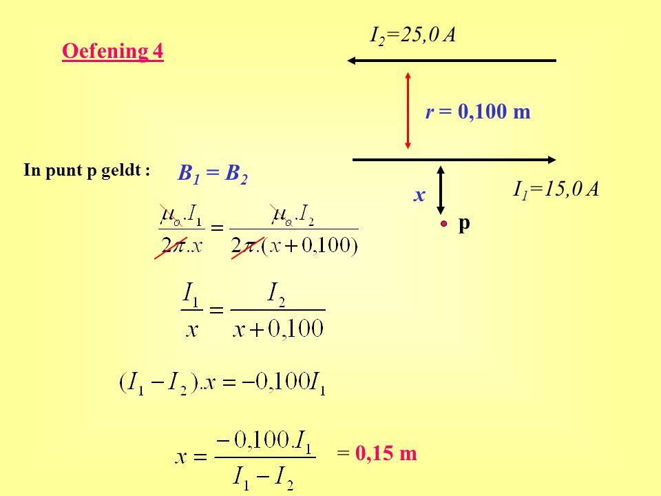 Oefening 4 I 2 =25,0 A I 1 =15,0 A r = 0,100 m x B 1 = B 2 p In punt p geldt : = 0,15 m