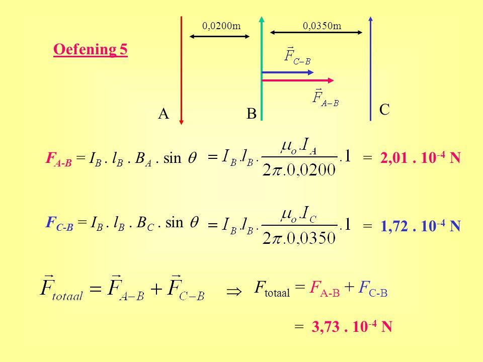 Oefening 5 AB C 0,0200m0,0350m F A-B = I B. l B. B A. sin  = 2,01. 10 -4 N F C-B = I B. l B. B C. sin  = 1,72. 10 -4 N  F totaal = F A-B + F C-B =