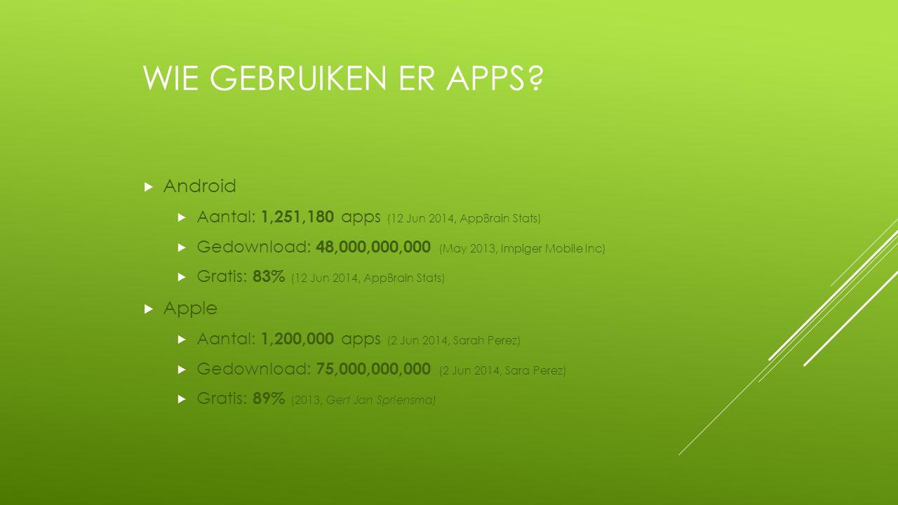 WIE GEBRUIKEN ER APPS?  Android  Aantal: 1,251,180 apps (12 Jun 2014, AppBrain Stats)  Gedownload: 48,000,000,000 (May 2013, Impiger Mobile Inc) 