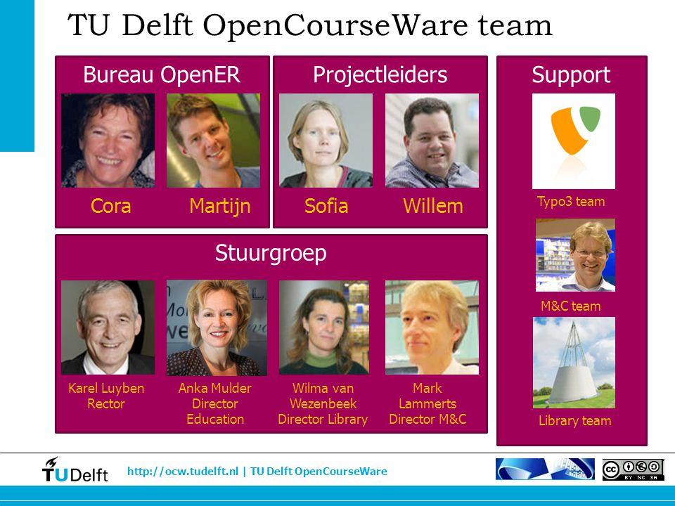 http://ocw.tudelft.nl | TU Delft OpenCourseWare TU Delft OpenCourseWare team Support Typo3 team M&C team Library team ProjectleidersBureau OpenER Cora