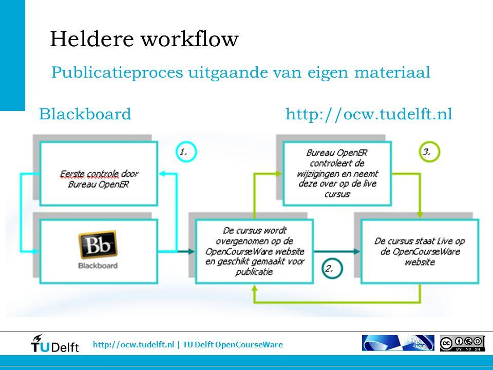 http://ocw.tudelft.nl | TU Delft OpenCourseWare Heldere workflow Publicatieproces uitgaande van eigen materiaal Blackboardhttp://ocw.tudelft.nl