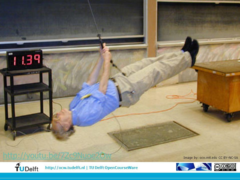 http://ocw.tudelft.nl | TU Delft OpenCourseWare Feedback van docenten op het eigen onderwijs en het onderwijs van hun collega's (intervisie) Feedback uit het beroepenveld Feedback op het materiaal Kwaliteit Onderwijs