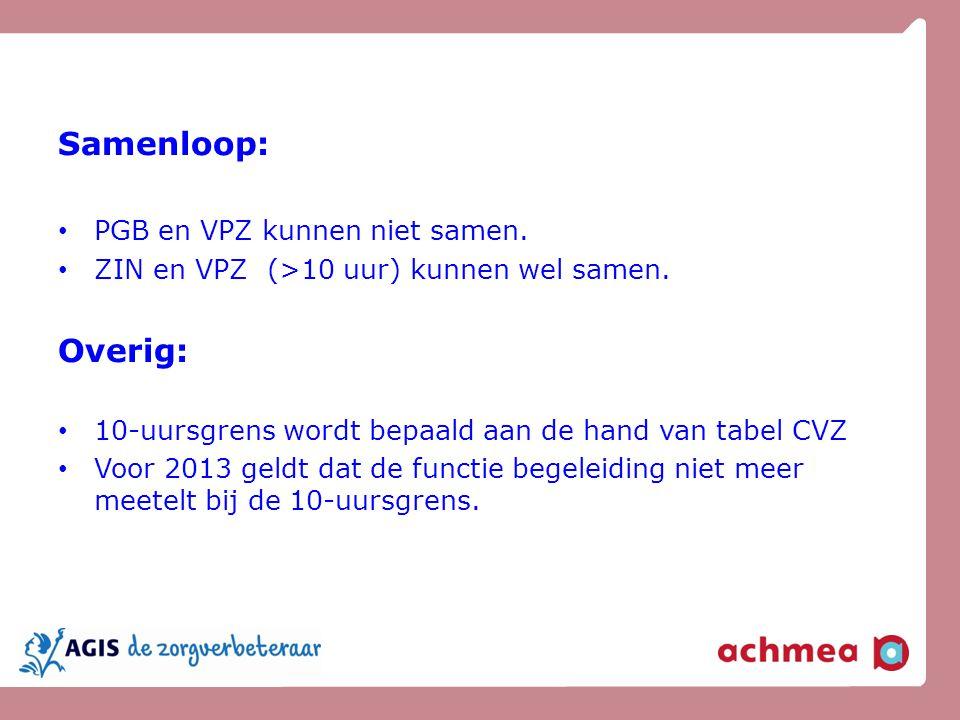 Werkwijze bij VPZ 1.Het CIZ of BJZ indiceert alleen nog in extramuraal in ZIN en geen leveringsvorm PGB meer met ingang van 01-01-2012 2.Het IB komt binnen bij het zorgkantoor via AZR.