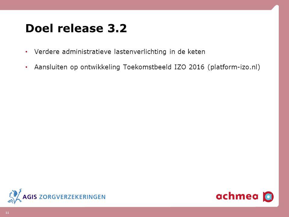 11 Doel release 3.2 Verdere administratieve lastenverlichting in de keten Aansluiten op ontwikkeling Toekomstbeeld IZO 2016 (platform-izo.nl)