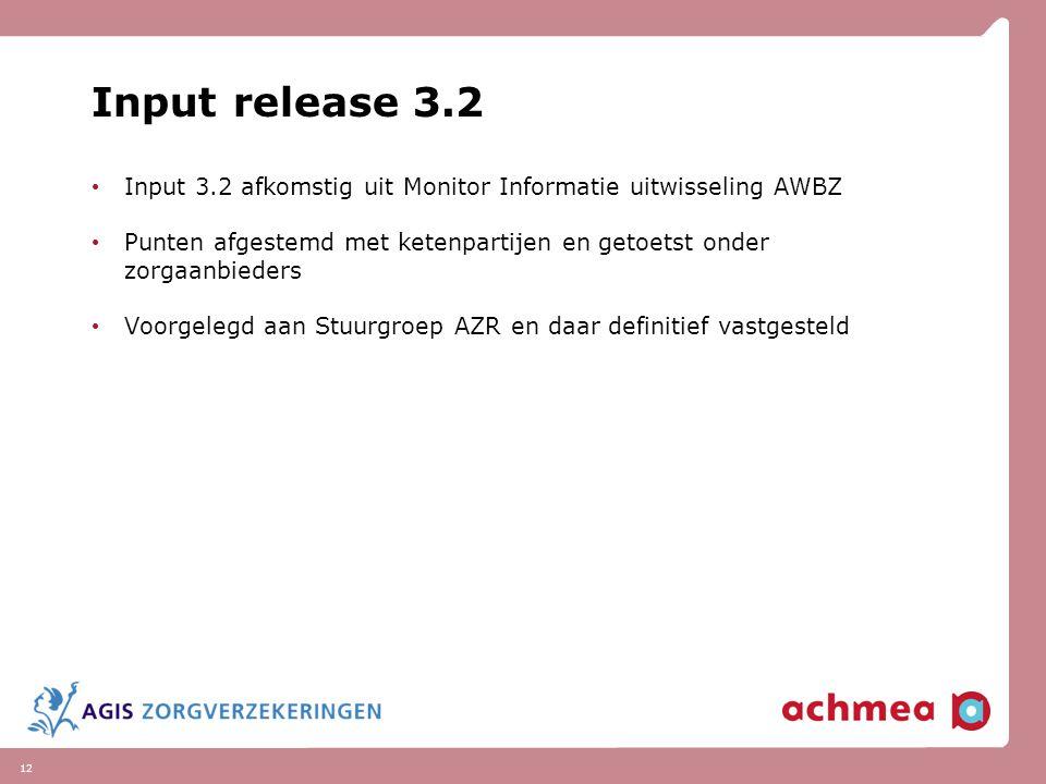 12 Input release 3.2 Input 3.2 afkomstig uit Monitor Informatie uitwisseling AWBZ Punten afgestemd met ketenpartijen en getoetst onder zorgaanbieders