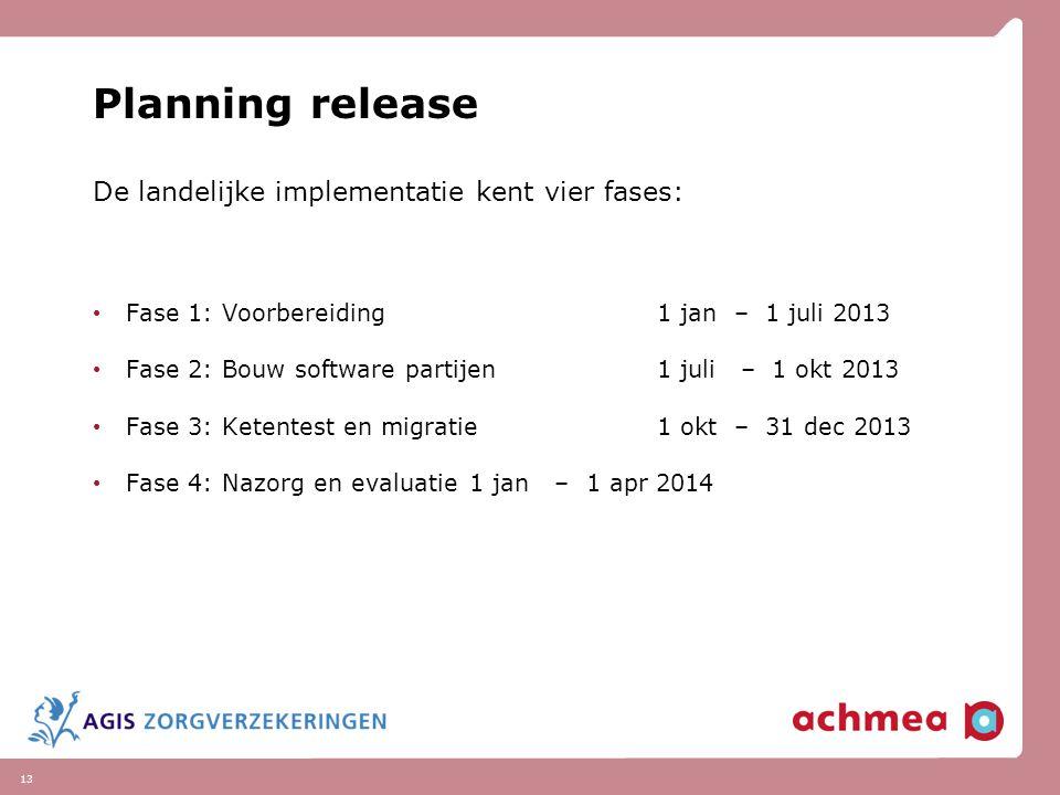 13 Planning release De landelijke implementatie kent vier fases: Fase 1: Voorbereiding1 jan – 1 juli 2013 Fase 2: Bouw software partijen1 juli – 1 okt