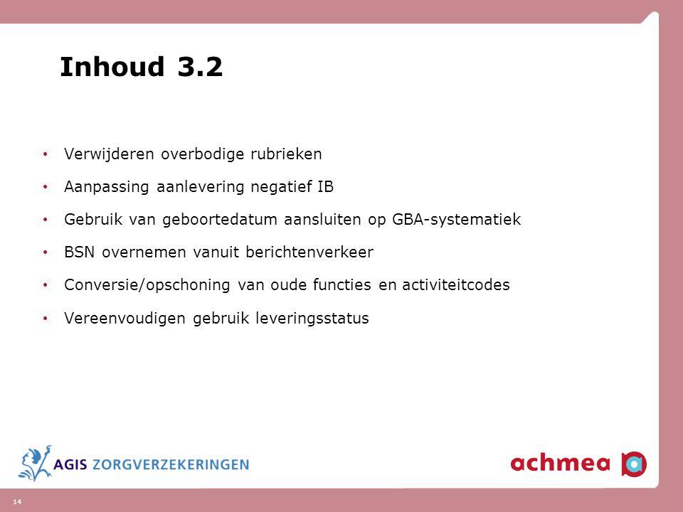 14 Inhoud 3.2 Verwijderen overbodige rubrieken Aanpassing aanlevering negatief IB Gebruik van geboortedatum aansluiten op GBA-systematiek BSN overneme