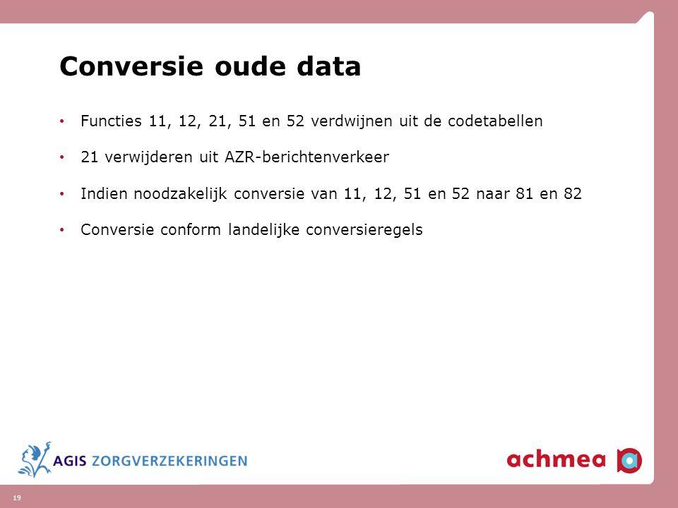 19 Conversie oude data Functies 11, 12, 21, 51 en 52 verdwijnen uit de codetabellen 21 verwijderen uit AZR-berichtenverkeer Indien noodzakelijk conver